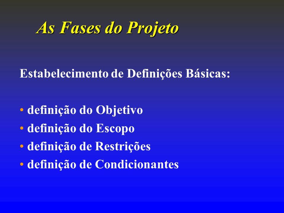 As Fases do Projeto Estabelecimento de Definições Básicas: