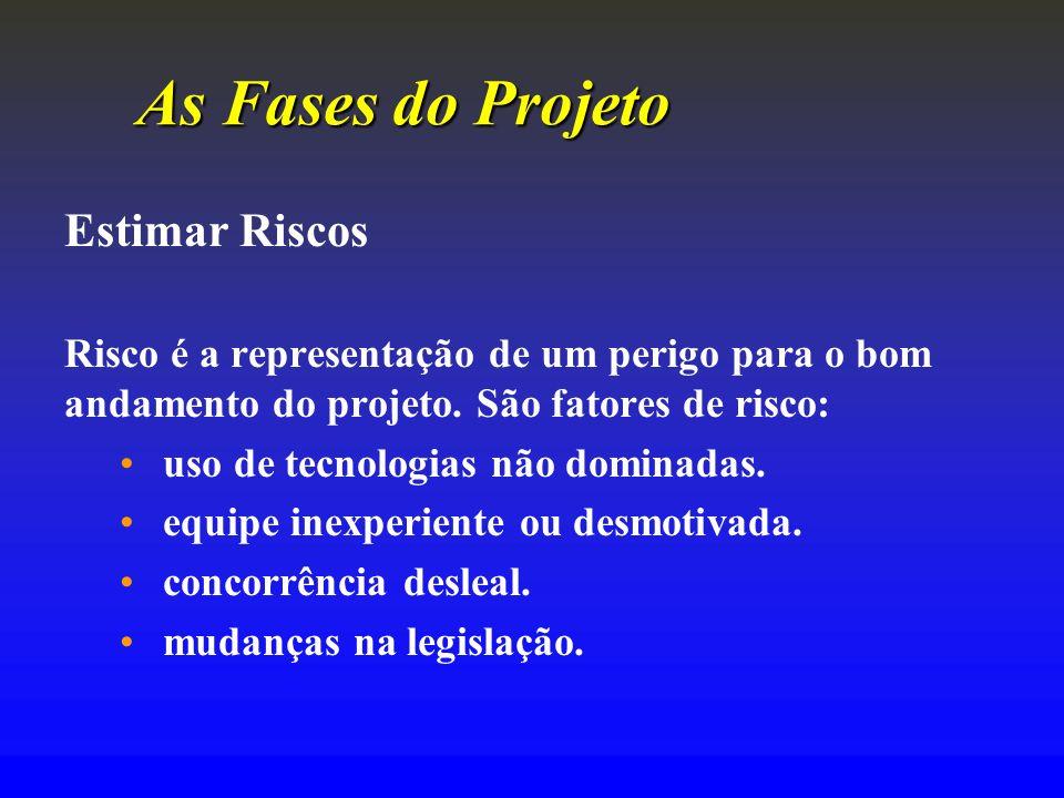 As Fases do Projeto Estimar Riscos