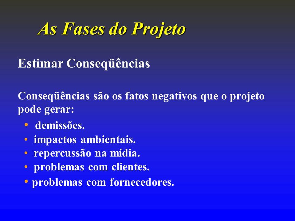 As Fases do Projeto Estimar Conseqüências demissões.