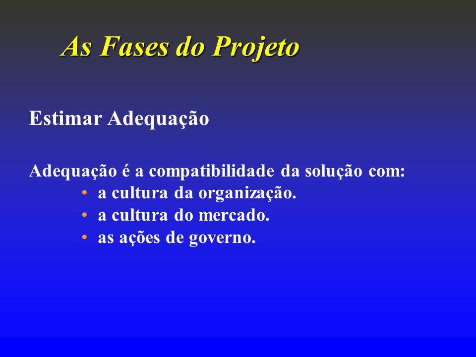 As Fases do Projeto Estimar Adequação