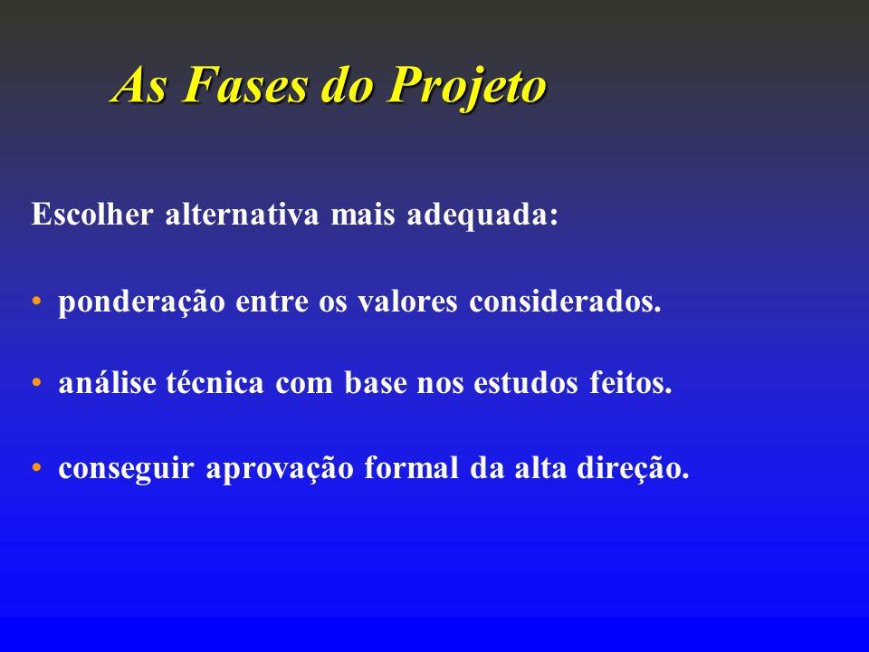 As Fases do Projeto Escolher alternativa mais adequada: