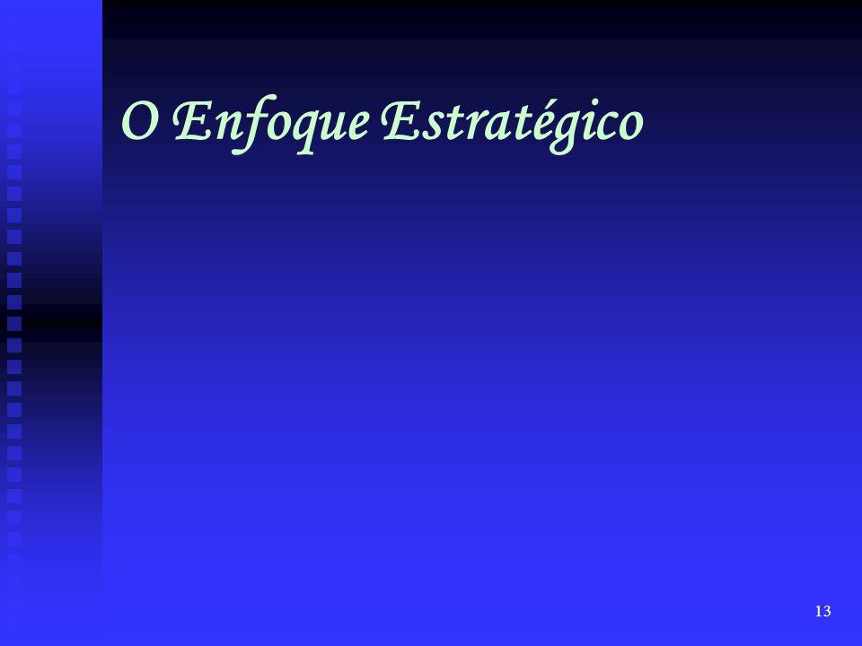 O Enfoque Estratégico