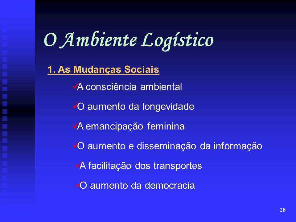 O Ambiente Logístico 1. As Mudanças Sociais. A consciência ambiental. O aumento da longevidade. A emancipação feminina.
