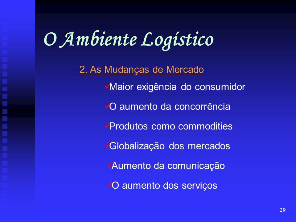 O Ambiente Logístico 2. As Mudanças de Mercado. Maior exigência do consumidor. O aumento da concorrência.