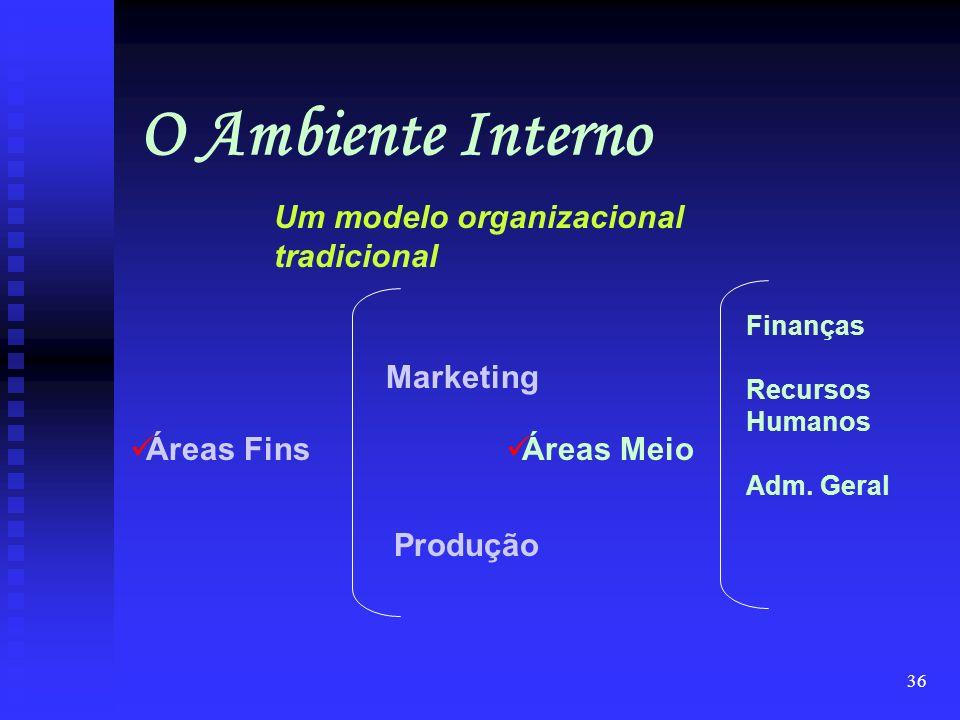 Um modelo organizacional tradicional