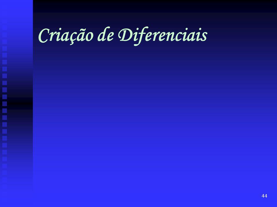 Criação de Diferenciais