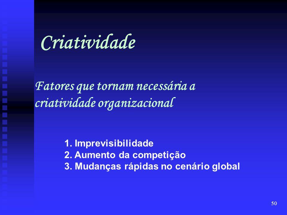 Fatores que tornam necessária a criatividade organizacional