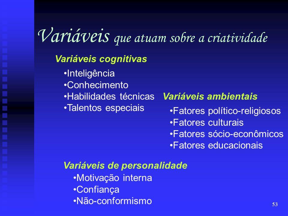 Variáveis que atuam sobre a criatividade