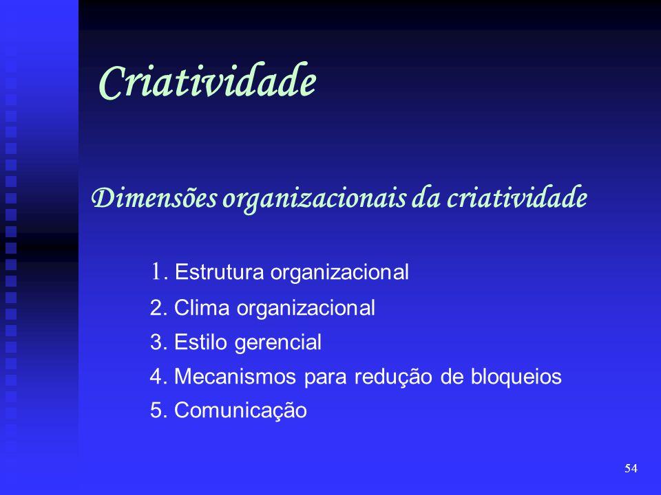 Criatividade Dimensões organizacionais da criatividade