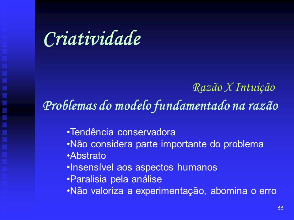 Criatividade Problemas do modelo fundamentado na razão