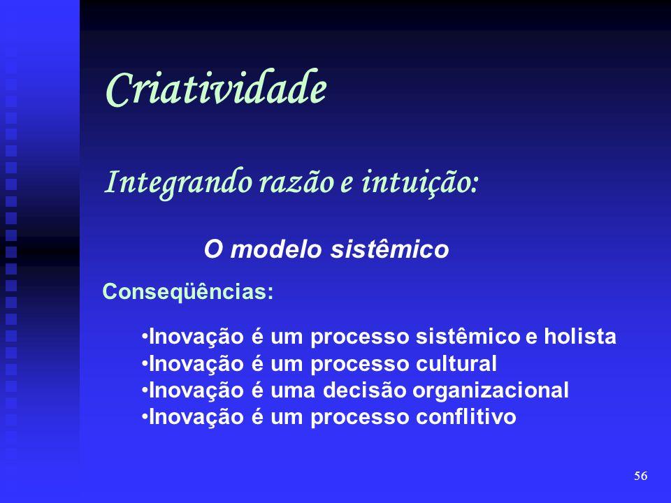Criatividade Integrando razão e intuição: O modelo sistêmico