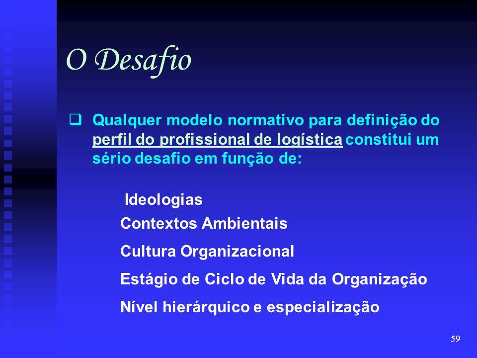 O Desafio Qualquer modelo normativo para definição do perfil do profissional de logística constitui um sério desafio em função de: