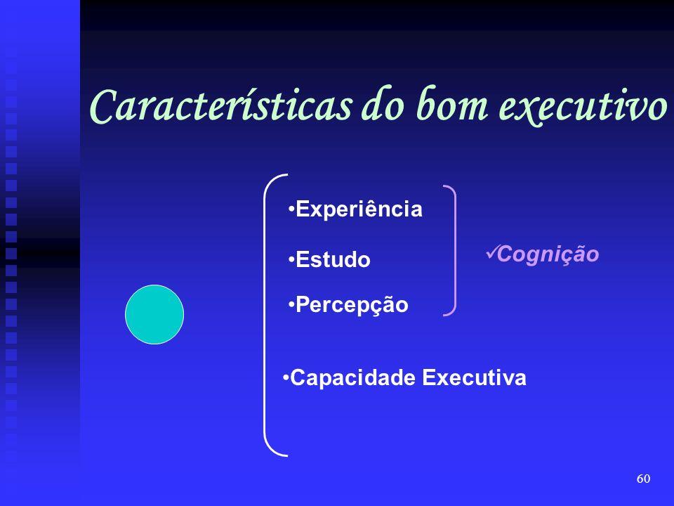 Características do bom executivo