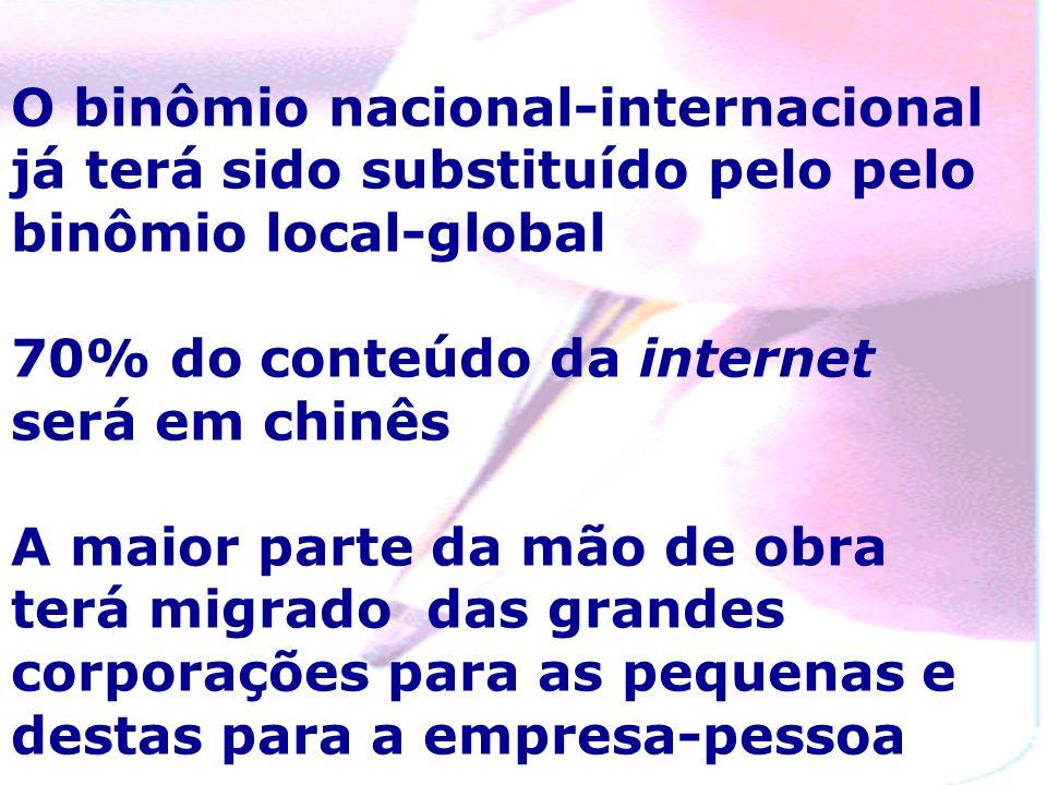 O binômio nacional-internacional já terá sido substituído pelo pelo binômio local-global