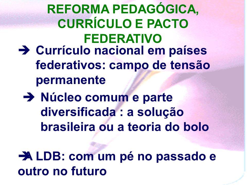 REFORMA PEDAGÓGICA, CURRÍCULO E PACTO FEDERATIVO