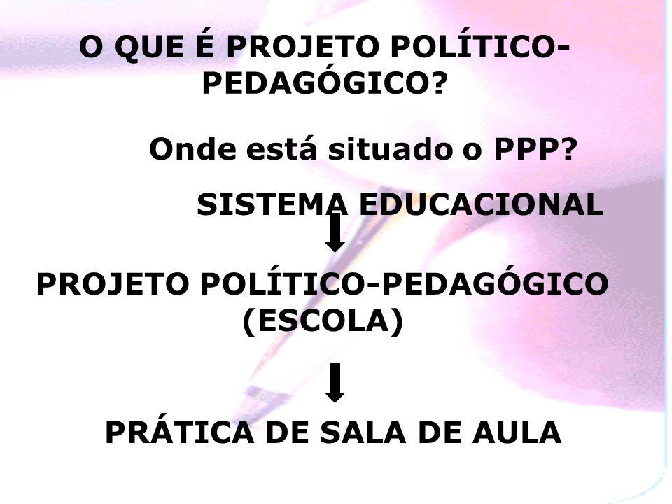 O QUE É PROJETO POLÍTICO-PEDAGÓGICO