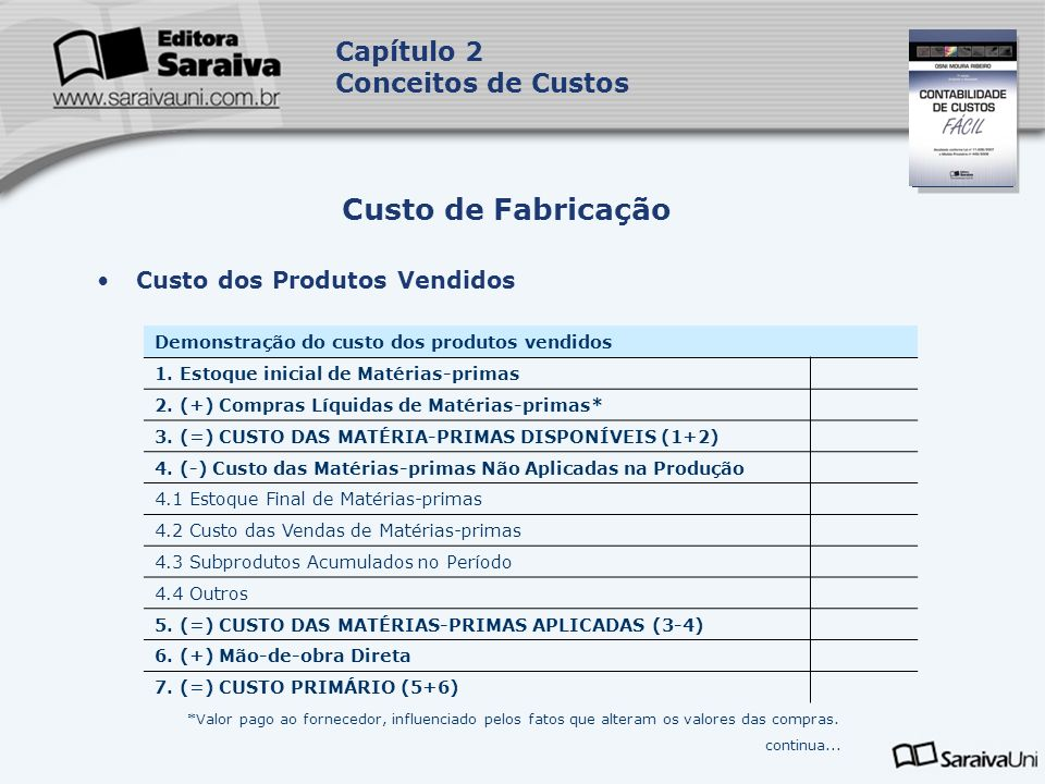 Custo de Fabricação Capítulo 2 Conceitos de Custos