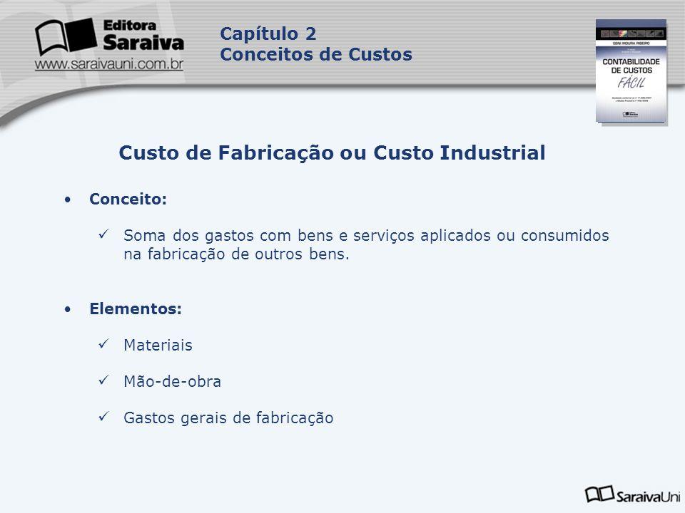 Custo de Fabricação ou Custo Industrial