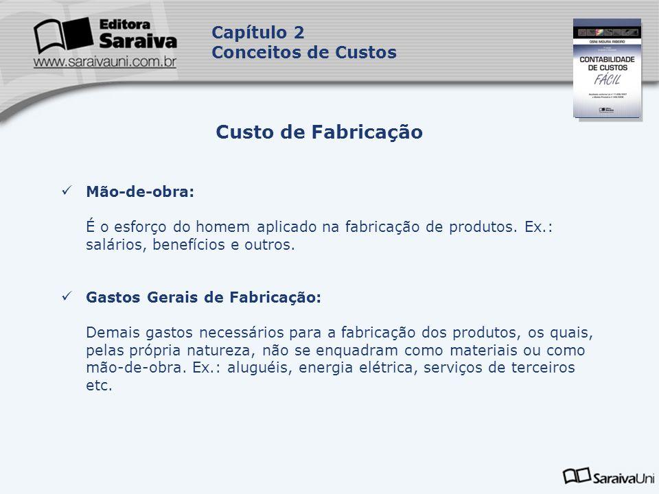 Custo de Fabricação Capítulo 2 Conceitos de Custos Mão-de-obra:
