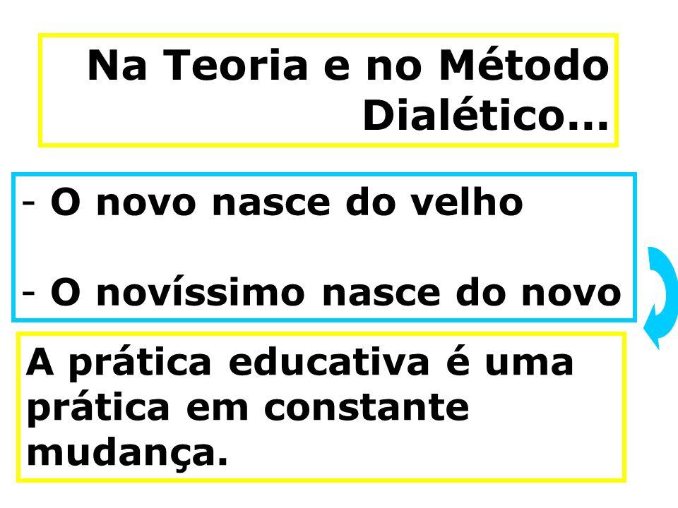 Na Teoria e no Método Dialético...