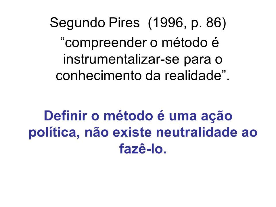 Segundo Pires (1996, p. 86) compreender o método é instrumentalizar-se para o conhecimento da realidade .