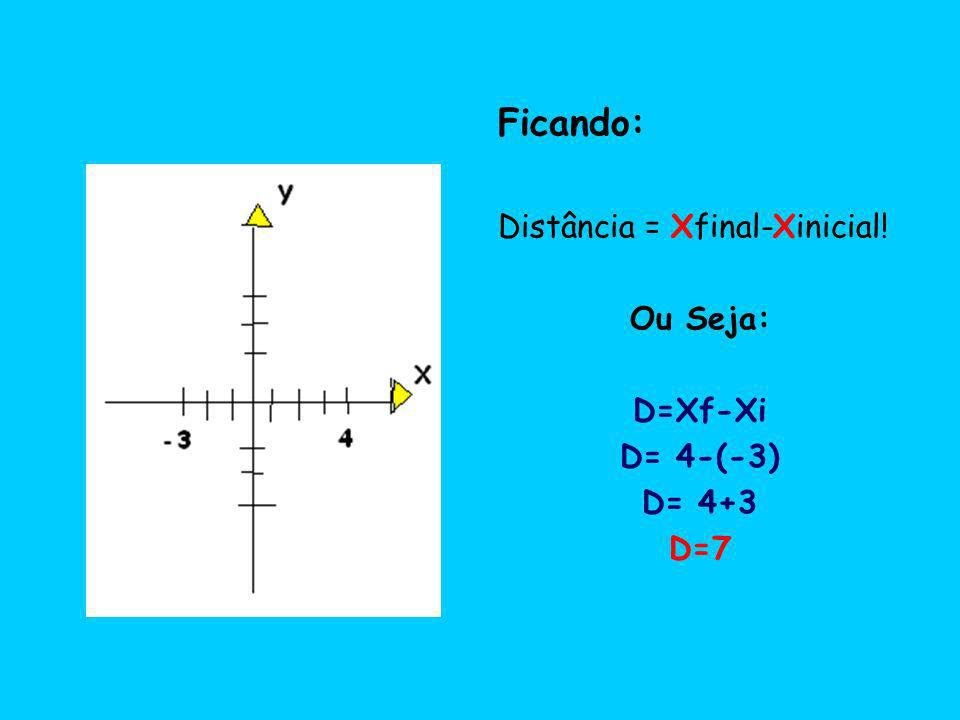 Ficando: Distância = Xfinal-Xinicial! Ou Seja: D=Xf-Xi D= 4-(-3)