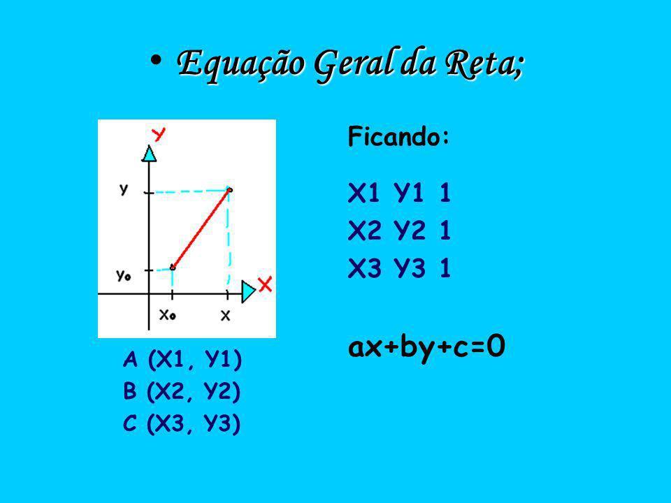 Equação Geral da Reta; ax+by+c=0 Ficando: X1 Y1 1 X2 Y2 1 X3 Y3 1