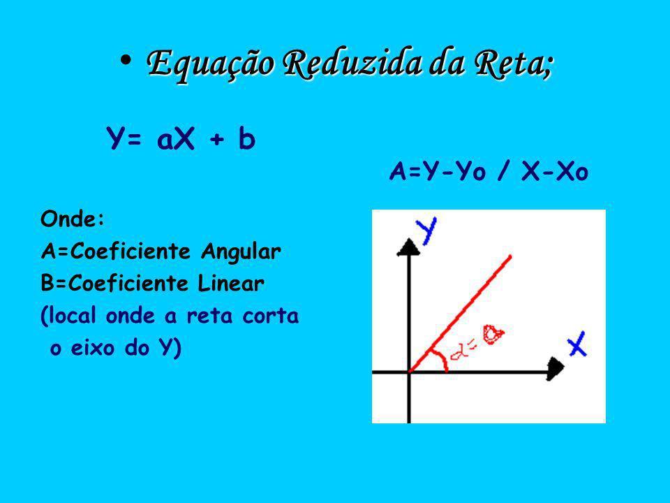 Equação Reduzida da Reta;