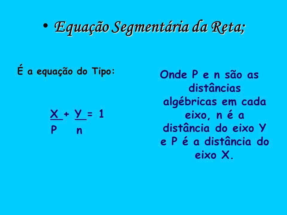 Equação Segmentária da Reta;