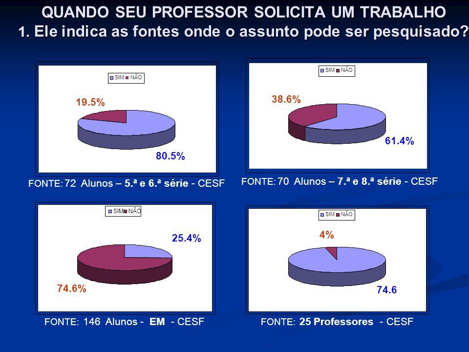 QUANDO SEU PROFESSOR SOLICITA UM TRABALHO 1