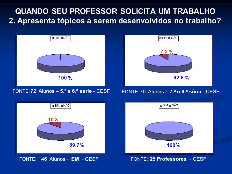 QUANDO SEU PROFESSOR SOLICITA UM TRABALHO 2