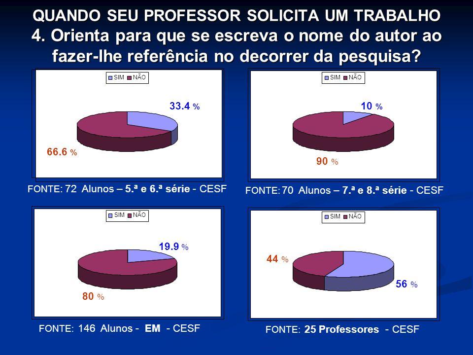 QUANDO SEU PROFESSOR SOLICITA UM TRABALHO 4