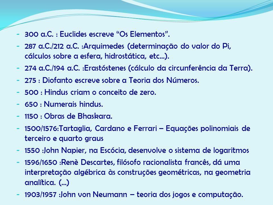 300 a.C. : Euclides escreve Os Elementos .