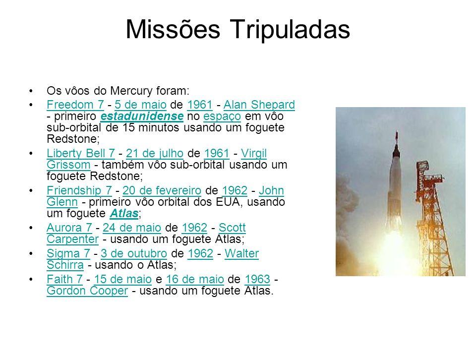 Missões Tripuladas Os vôos do Mercury foram: