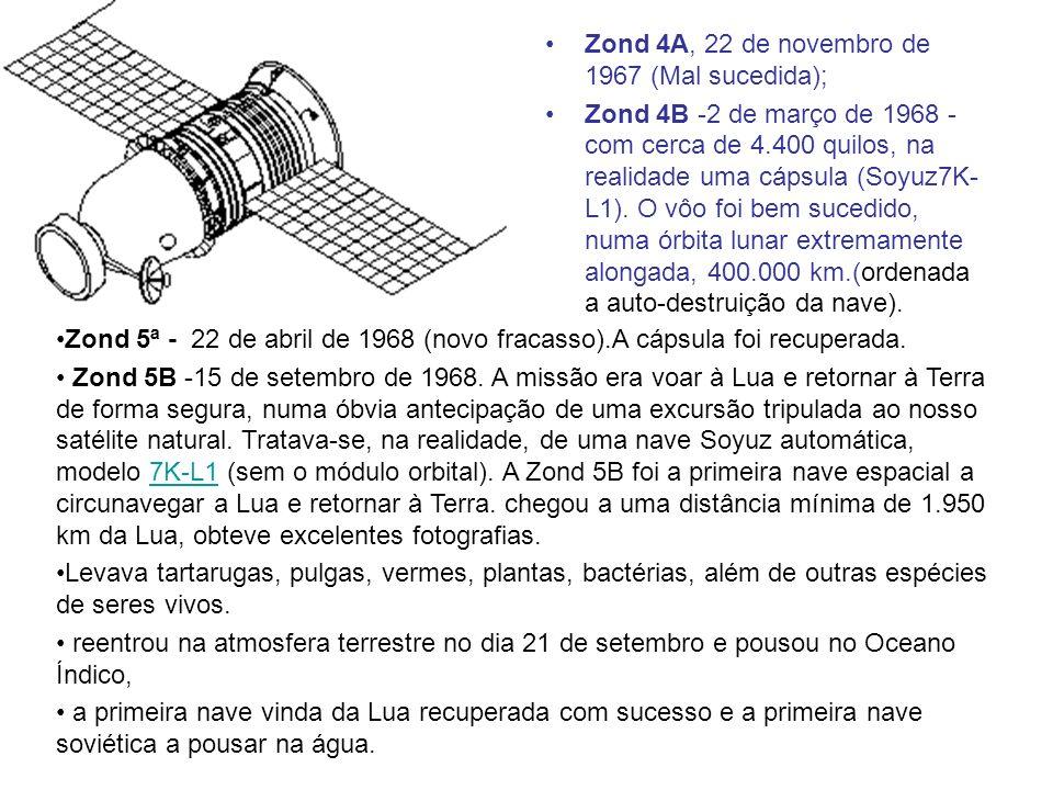 Zond 4A, 22 de novembro de 1967 (Mal sucedida);