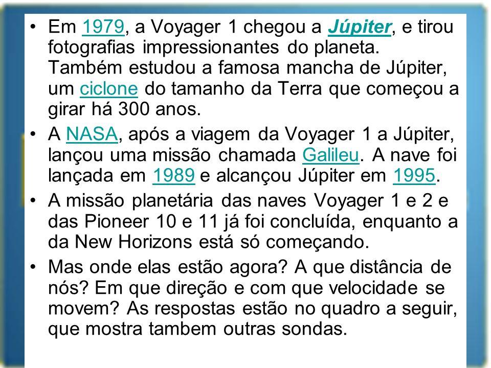Em 1979, a Voyager 1 chegou a Júpiter, e tirou fotografias impressionantes do planeta. Também estudou a famosa mancha de Júpiter, um ciclone do tamanho da Terra que começou a girar há 300 anos.