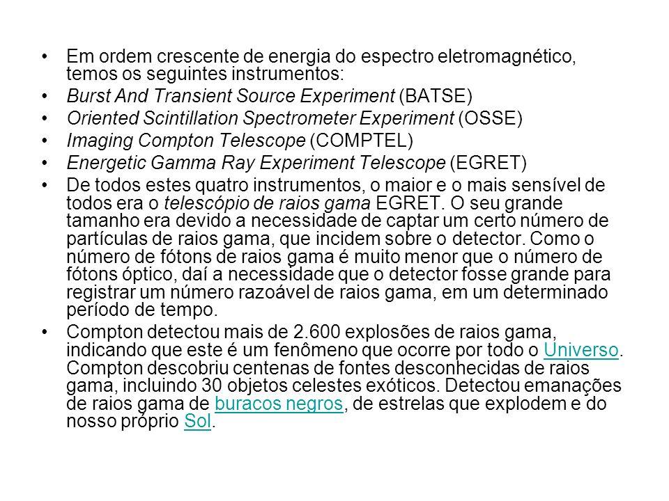 Em ordem crescente de energia do espectro eletromagnético, temos os seguintes instrumentos: