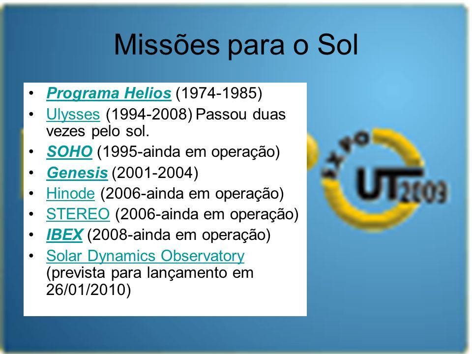 Missões para o Sol Programa Helios (1974-1985)