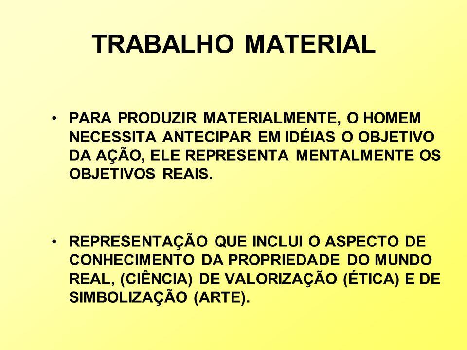 TRABALHO MATERIAL