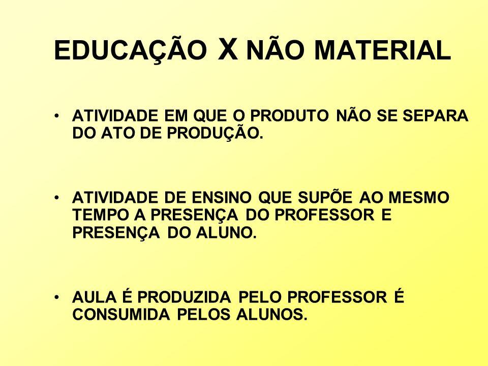 EDUCAÇÃO X NÃO MATERIAL