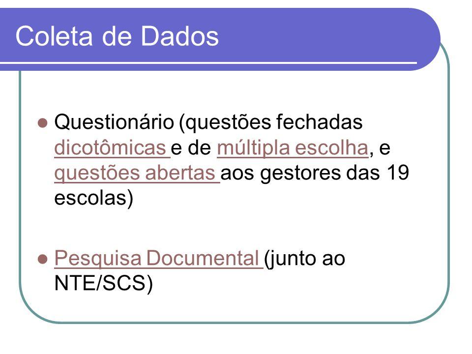 Coleta de Dados Questionário (questões fechadas dicotômicas e de múltipla escolha, e questões abertas aos gestores das 19 escolas)