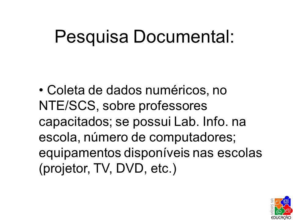 Pesquisa Documental: