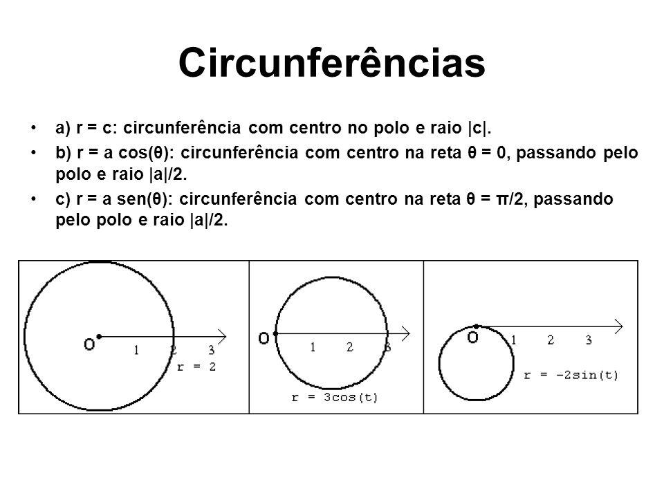 Circunferênciasa) r = c: circunferência com centro no polo e raio  c .