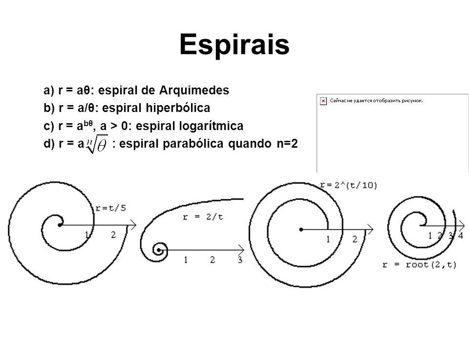 Espirais a) r = aθ: espiral de Arquimedes