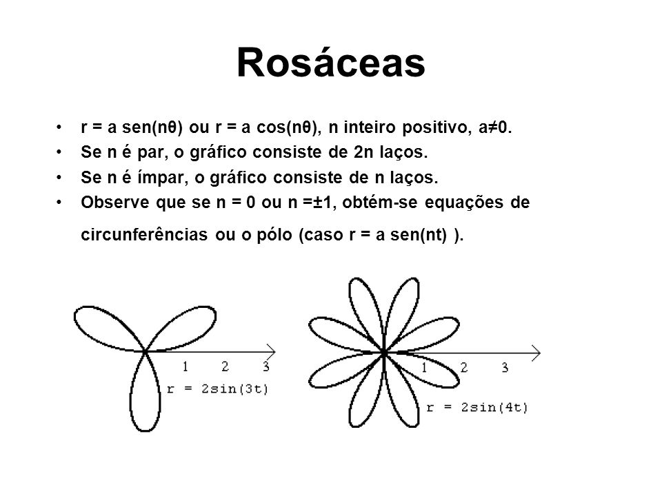 Rosáceas r = a sen(nθ) ou r = a cos(nθ), n inteiro positivo, a≠0.
