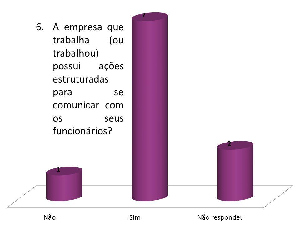 6. A empresa que trabalha (ou trabalhou) possui ações estruturadas para se comunicar com os seus funcionários