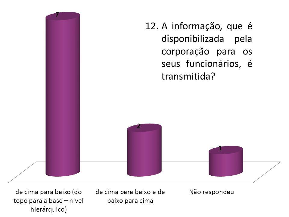 12. A informação, que é disponibilizada pela corporação para os seus funcionários, é transmitida