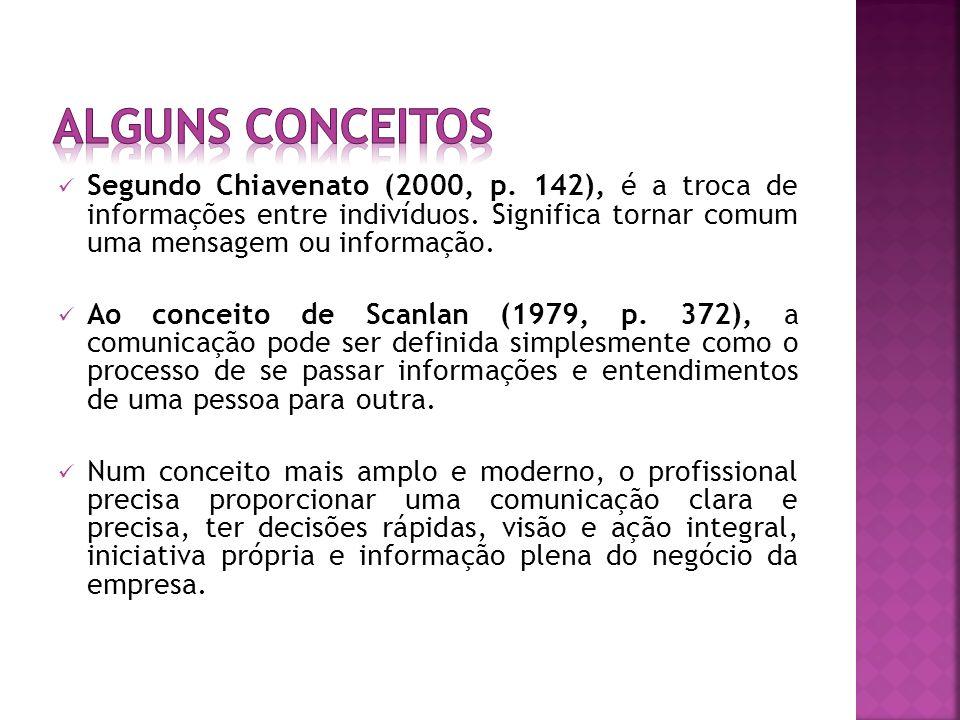 Alguns conceitos Segundo Chiavenato (2000, p. 142), é a troca de informações entre indivíduos. Significa tornar comum uma mensagem ou informação.