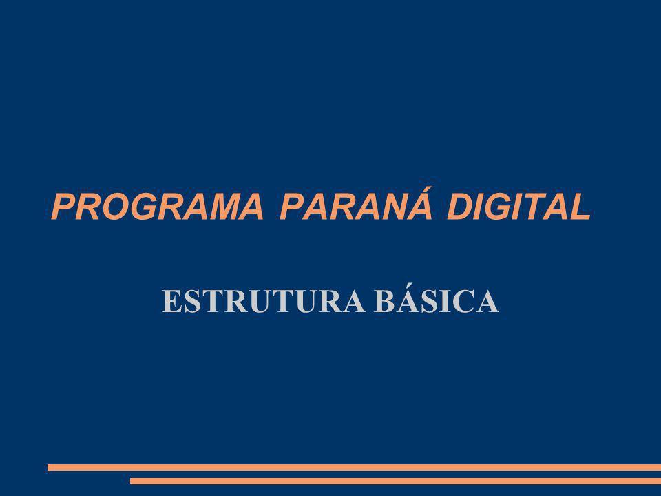 PROGRAMA PARANÁ DIGITAL