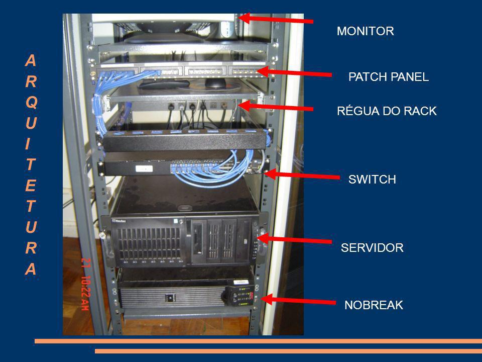 A R Q U I T E T U R A MONITOR PATCH PANEL RÉGUA DO RACK SWITCH